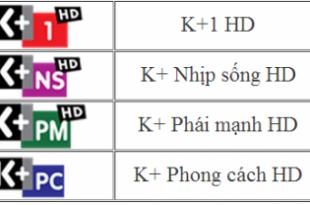 bảng kênh k+